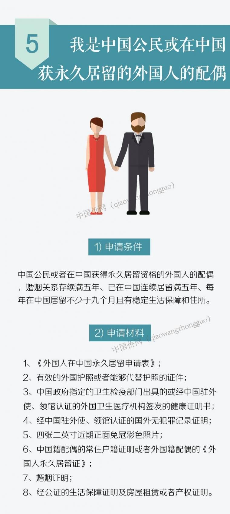 """新版""""中国绿卡""""今日签发!功能有何变化?申请要啥材料? ..."""