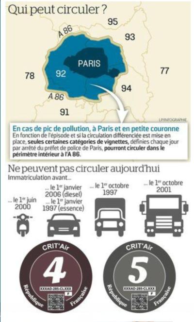 周四污染限行知多少:今天你的车能开吗?