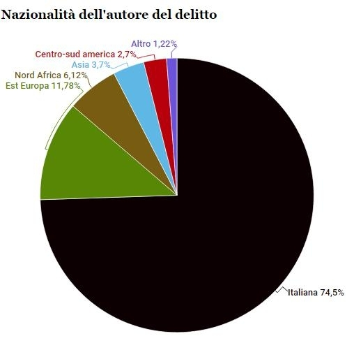 意大利每2天就有1名女性被杀!而凶手大多正是你们最爱的...