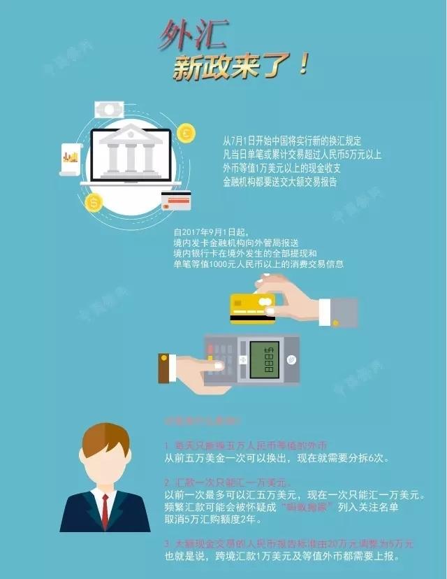 7月1日起实施外汇新政,换汇人民币5万以上须申报!