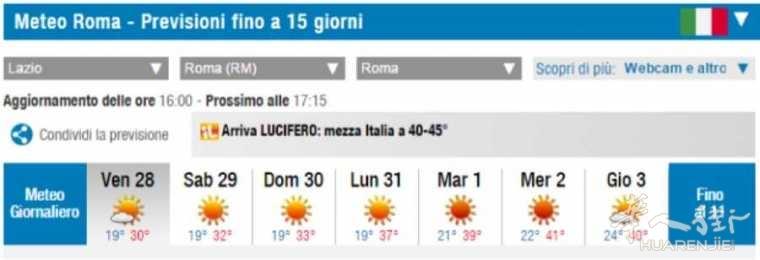 接下来的7天,罗马等多个城市将再迎40度高温!