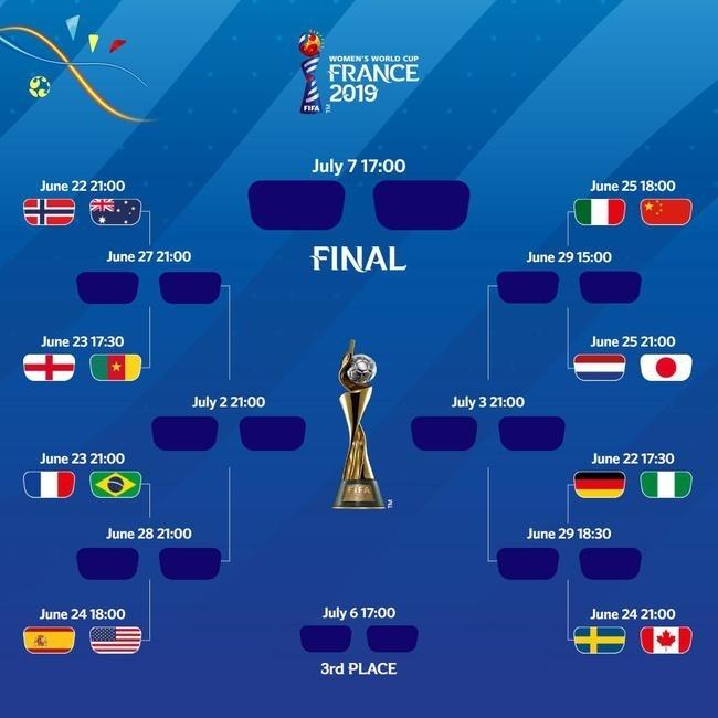 女足世界杯16强对阵:中国VS意大利 法国激战巴西