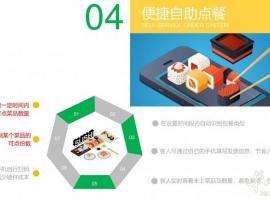点餐系统,手机外卖,网页外卖,链接外卖(通过wathsapp,Facebook发送),手机扫码点餐(无需下载app)