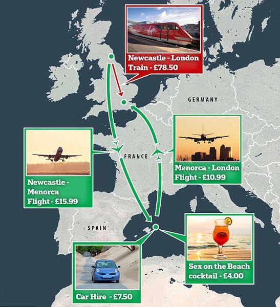 英男子乘飞机旅行花费竟比火车便宜一半